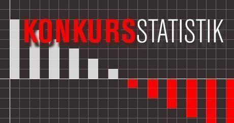 Konkursstatistik uge 3
