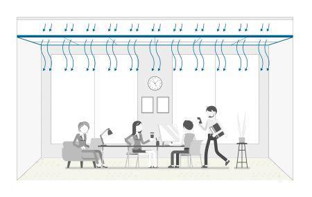 Temperatur, lys og akustik påvirker helbredet og trivslen