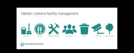 Udbyder facility management i staten for to mia. kr.
